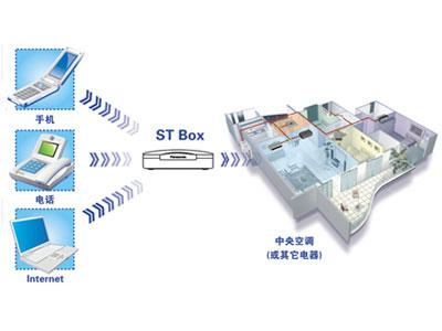 09家装空调选购 家用中央空调PK传统空调