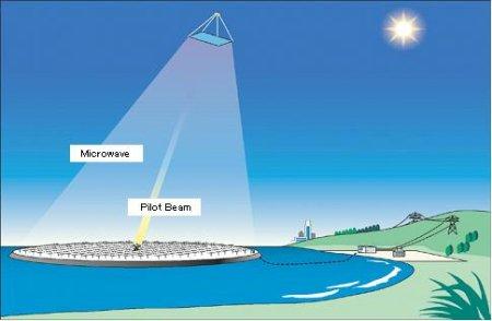 日本欲建太空电站:太阳能阵列4平方公里