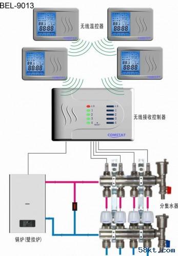 多区无线遥控水暖采暖温控