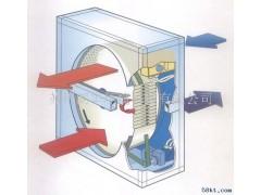 转轮热交换器