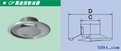 CP圆型散流器