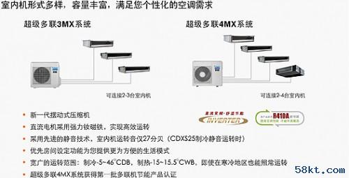 大金中央空调3MX
