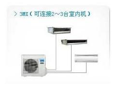 大金中央空调3MX|4MX