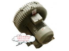 环形高压风机HB-629