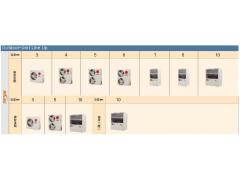 家用变频多联Multi中央空调