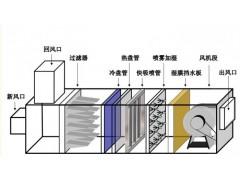 机房空调加湿器