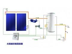太阳能控制方案