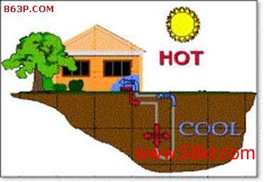特灵地源热泵