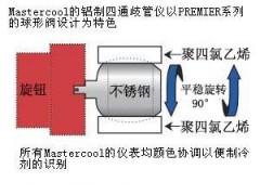 四通球形阀歧管仪