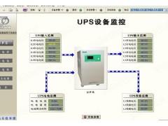 机房环控系统, 机房动力环境监控系统