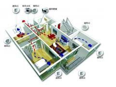 济南中央新风系统-随心科技