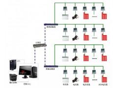 EH网络控制系统