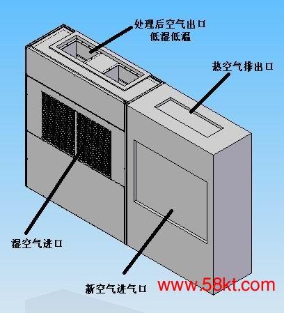 大京风冷一体型调温除湿机