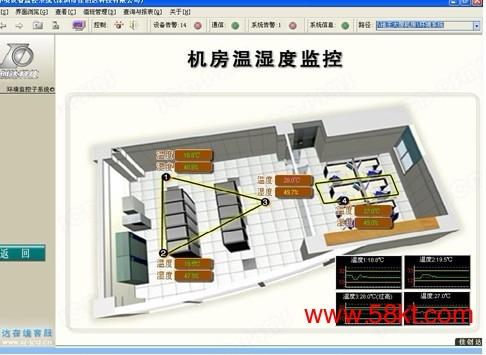 长沙机房动环监控系统