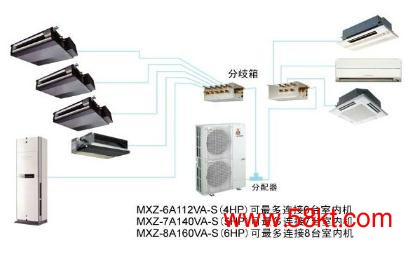 杭州三菱电机中央空调