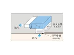 格力风管机大5P