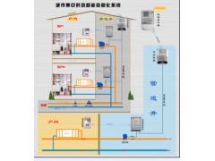 供热计量智能温控一体化系统, 通断时间面积法,分户计量