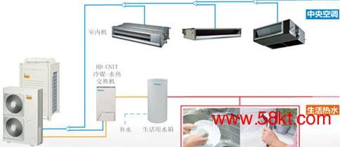 大金热回收热水VRV空调