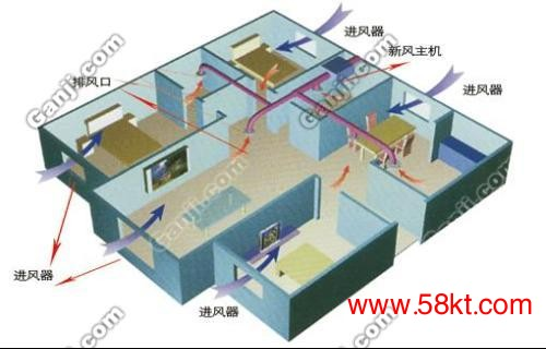 济南住宅新风系统