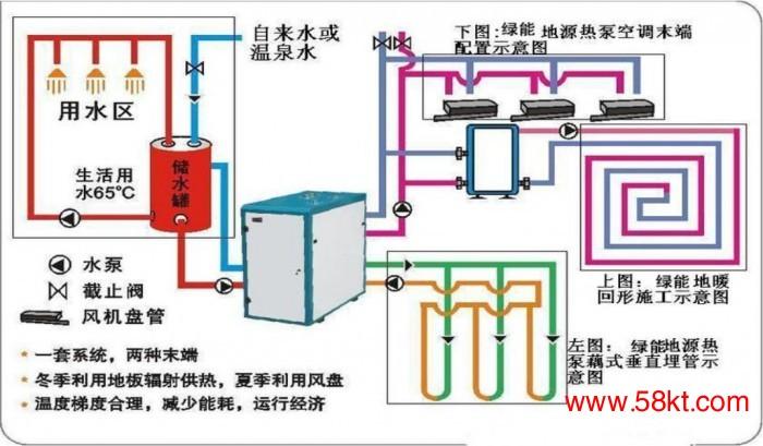 绿特水地源热泵