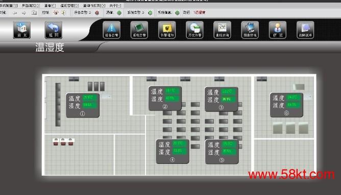 仓库环境监控系统