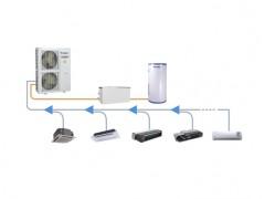 Gpd[V]直流变频多联空调