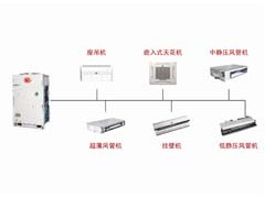 直流变频多联空调(热泵)机组