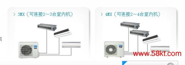 大金家用中央空调3MX/4MX
