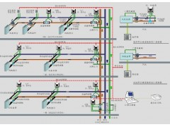 西门子楼宇系统专用能量表