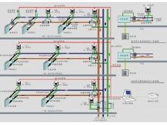 深圳建恒中央空调能量计