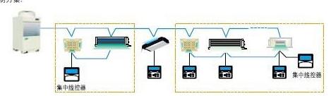 麦克维尔MDSⅡ数码变容多联机