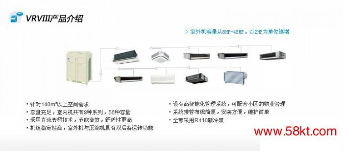 沈阳大金商用中央空调VRV-3