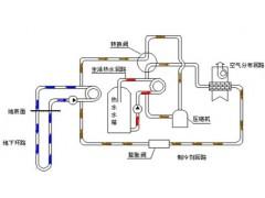 武汉地源热泵