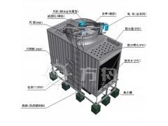 横流开式冷却塔