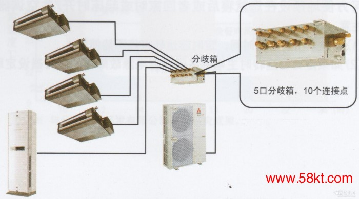 三菱电机家用中央空调一拖五