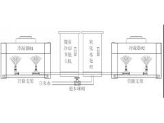 空调喷淋节能系统