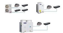 格力中央空调B系列模块化风管机