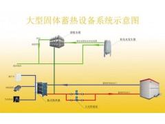 太阳能光伏电储能蓄能蓄热设备