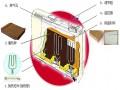 储能蓄热式电暖器