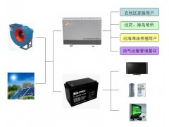 风电储能消纳并网系统