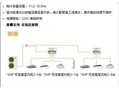 杭州三菱电机中央空调菱耀系列