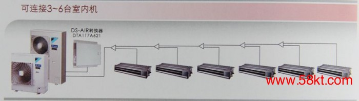 成都大金中央空调LMX系列