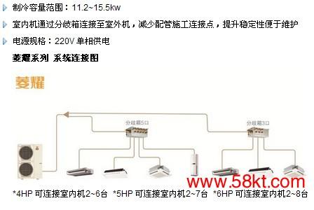 三菱电机家用中央空调菱耀