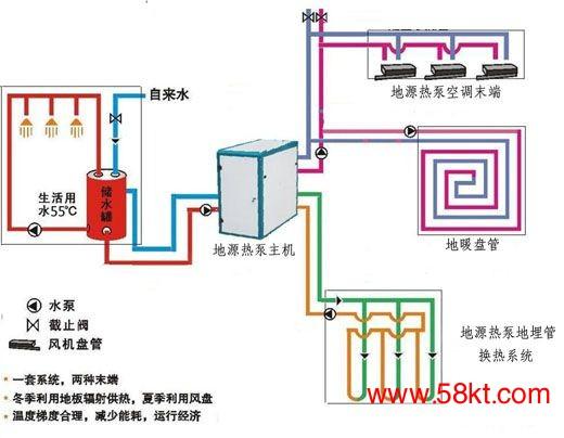 志高空气能热水器地暖机