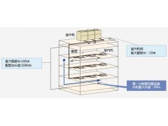 日立工程项目专用中央空调FLEXMULTI