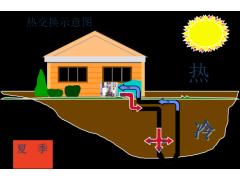 宁波别墅中央空调