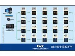 中央空调智能集中控制系统
