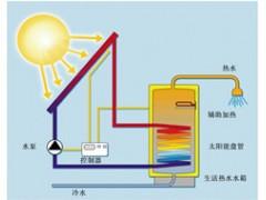 长沙富开太阳能热水器