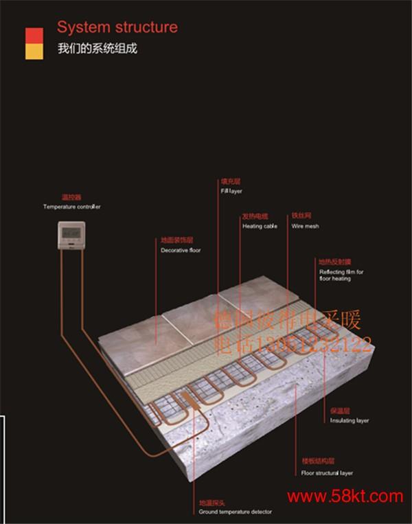 智能电采暖发热电缆