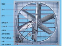 上海风机风口